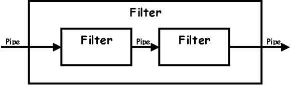 external image pipe_and_filter_4.jpg